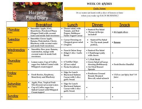 4-5-21 Food Diary Shirley